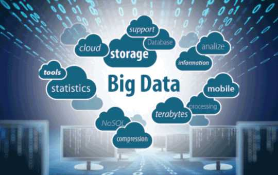Datameer and Tableau Connects Best of Big Data Analytics