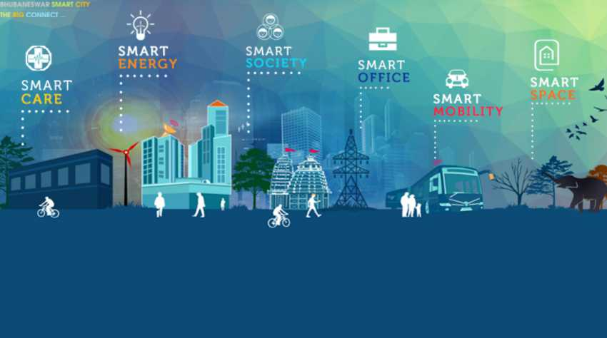 Implementation Of Smart City Projects Under Smart City