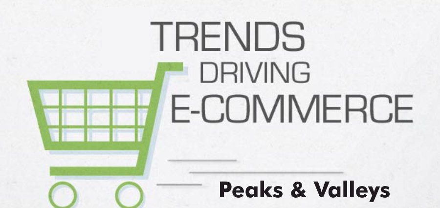 Trends that are Driving e-Commerce in India
