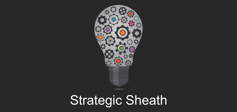 Strategic Implementation in your Business Management